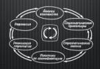 Тигран Арутюнян «Что вам делать со стратегией? Руководство по стратегическому развитию компании»