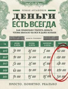 «Деньги есть всегда. Как правильно тратить деньги, чтобы хватало на все и даже больше» Роман Аргашоков